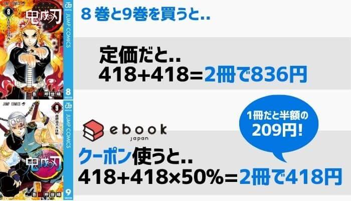 鬼滅の刃の電子書籍が安い!eBookJapanのクーポンで半額で読める