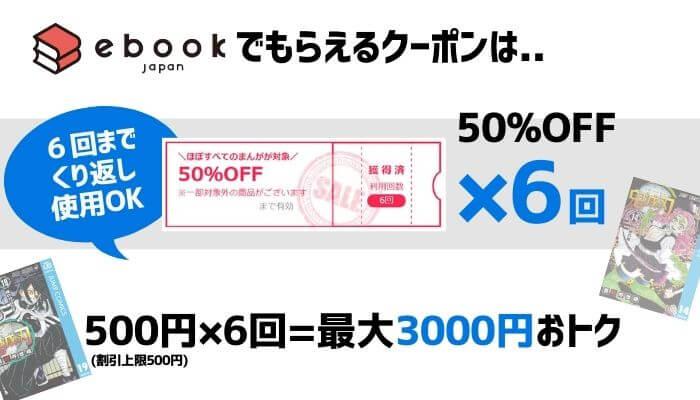 鬼滅の刃の電子書籍が安い!eBookJapanのクーポンで最大3,000円お得!