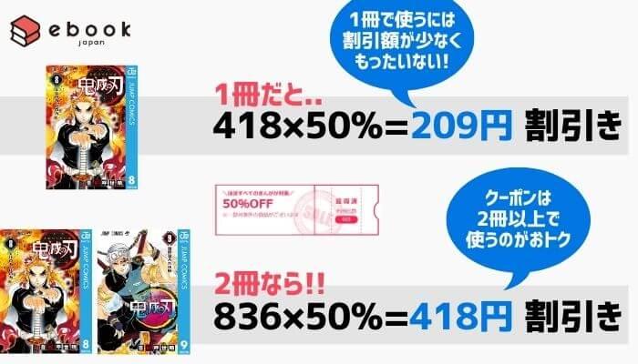 鬼滅の刃の電子書籍が安い!eBookJapanのクーポンは2冊以上で使うのがオススメ