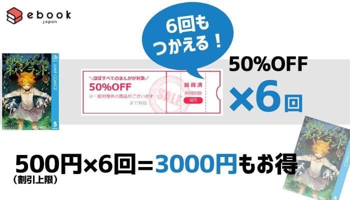 約束のネバーランド丨クーポン6回使うと3,000円割引