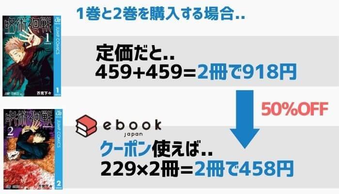 呪術廻戦┃クーポンを使えば2冊で458円(半額)で購入できる