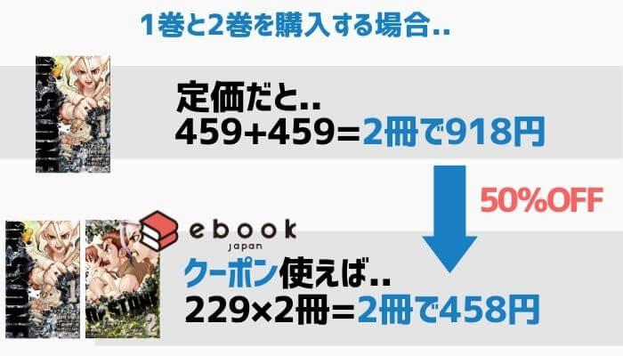 ドクターストーン┃クーポンを使えば2冊で458円(半額)で購入できる